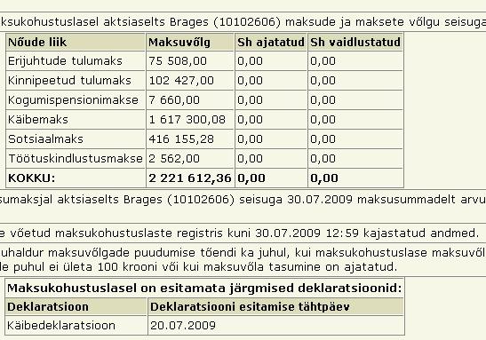 goldenpoint.ee brages AS ehk Brages LTD tax liabilites Andmebaas https://apps.emta.ee/e-service/doc/i0301.xsql