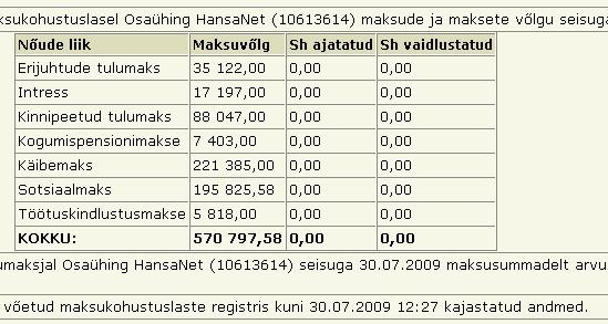 hansanet.ee ja hansanet OÜ maksuvõlg 30.07.2009 seisuga. Hansanet LLC unpaid tax liabilities