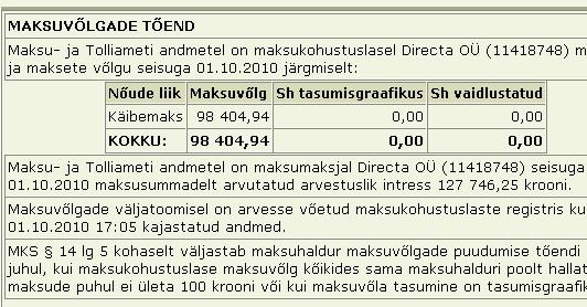 Directa OÜ tasumata maksud ehk maksuvõlg on 98 404,94 krooni käibemaksu ja 127 746,25 krooni intresse
